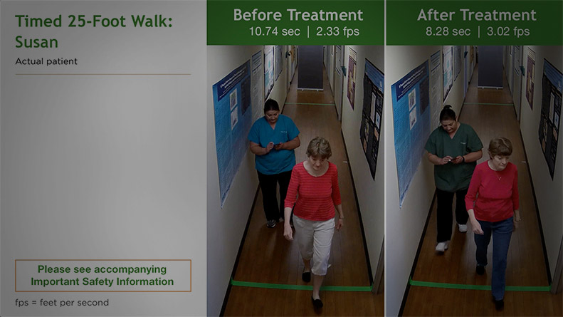 Timed 25-foot Walk results for Susan - an actual patient